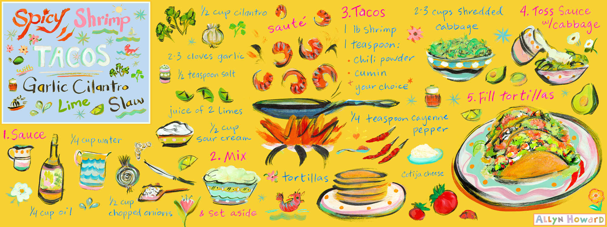 I submitted my 1st recipe to They Draw & Cook :)
