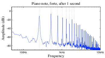 mrp-spectrum-piano.png