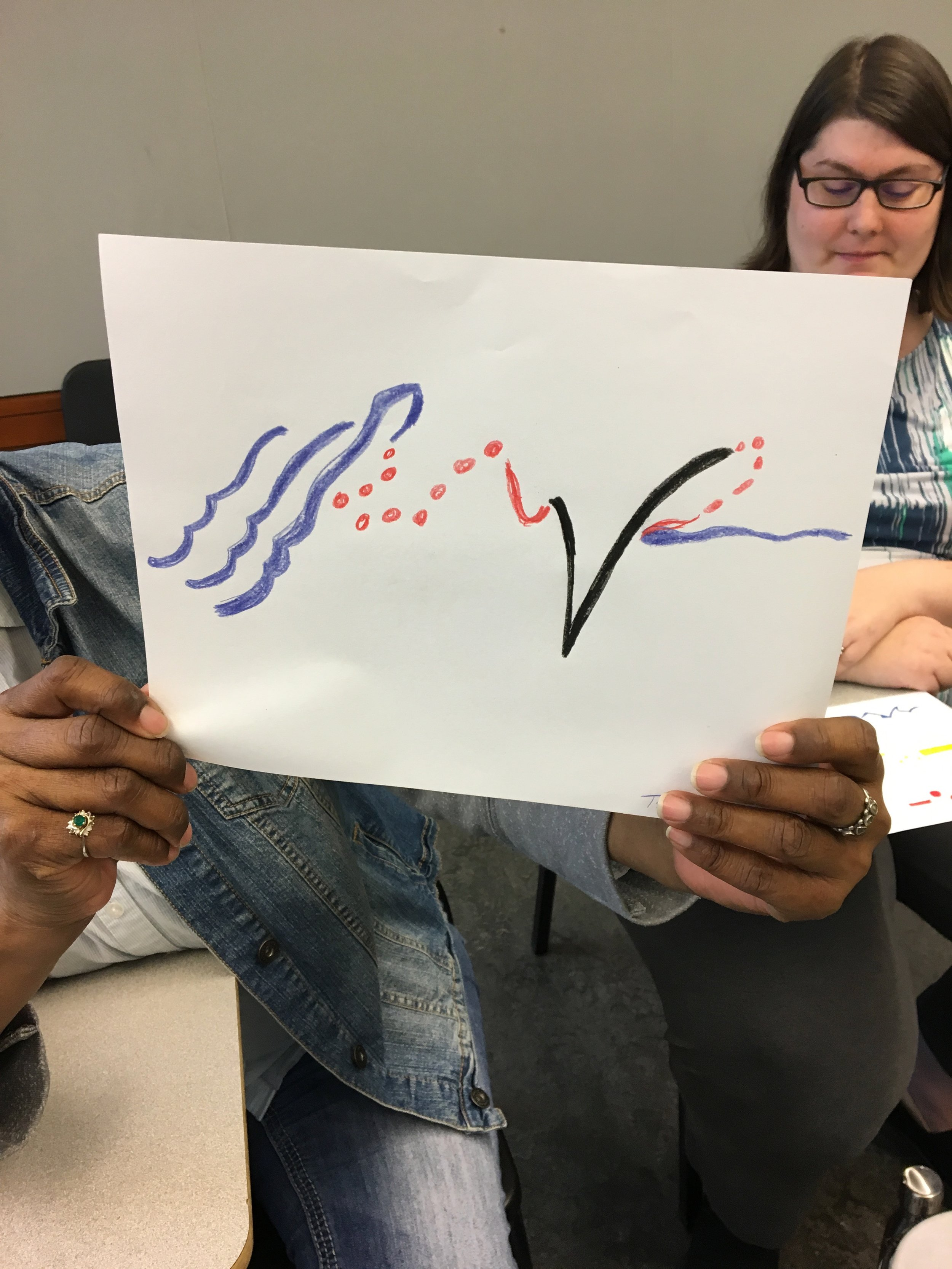 A beautiful piece of graphic notation created by a participant.