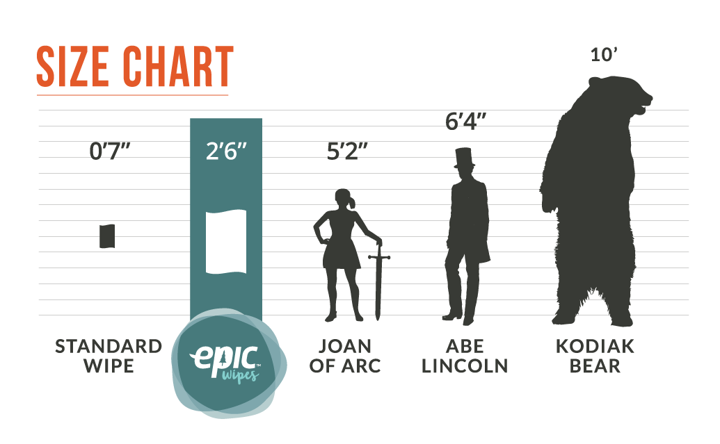 Epic Wipes Size Chart