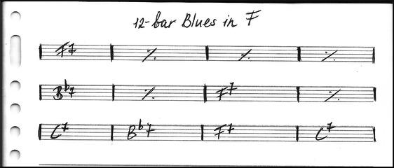 Op een standaard bluesschema rusten doorgaans geen auteursrechten