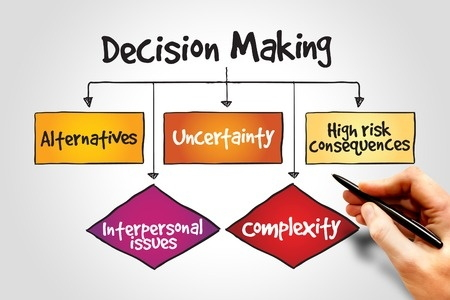 Decision-Making-Chart.jpg