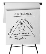 Model for Excellence.jpg