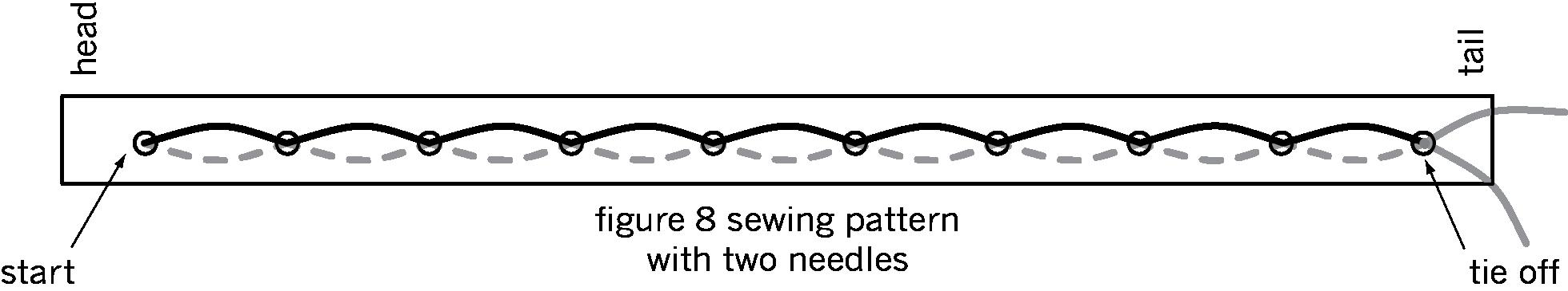 Pamphlet binding