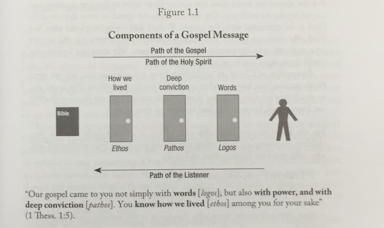 Christ-Centered Preaching, Page 35