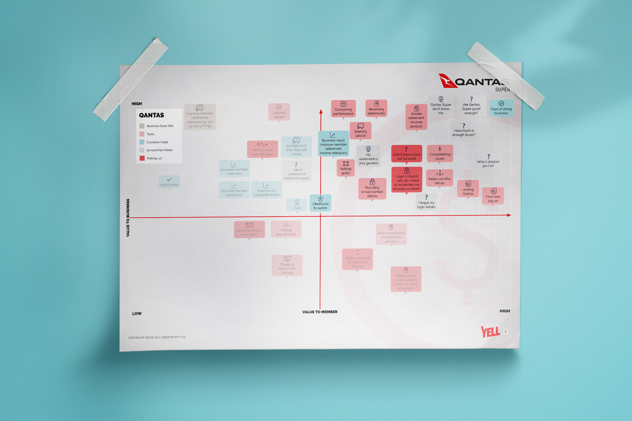 Qantas_CX_matrix_display_2.jpg