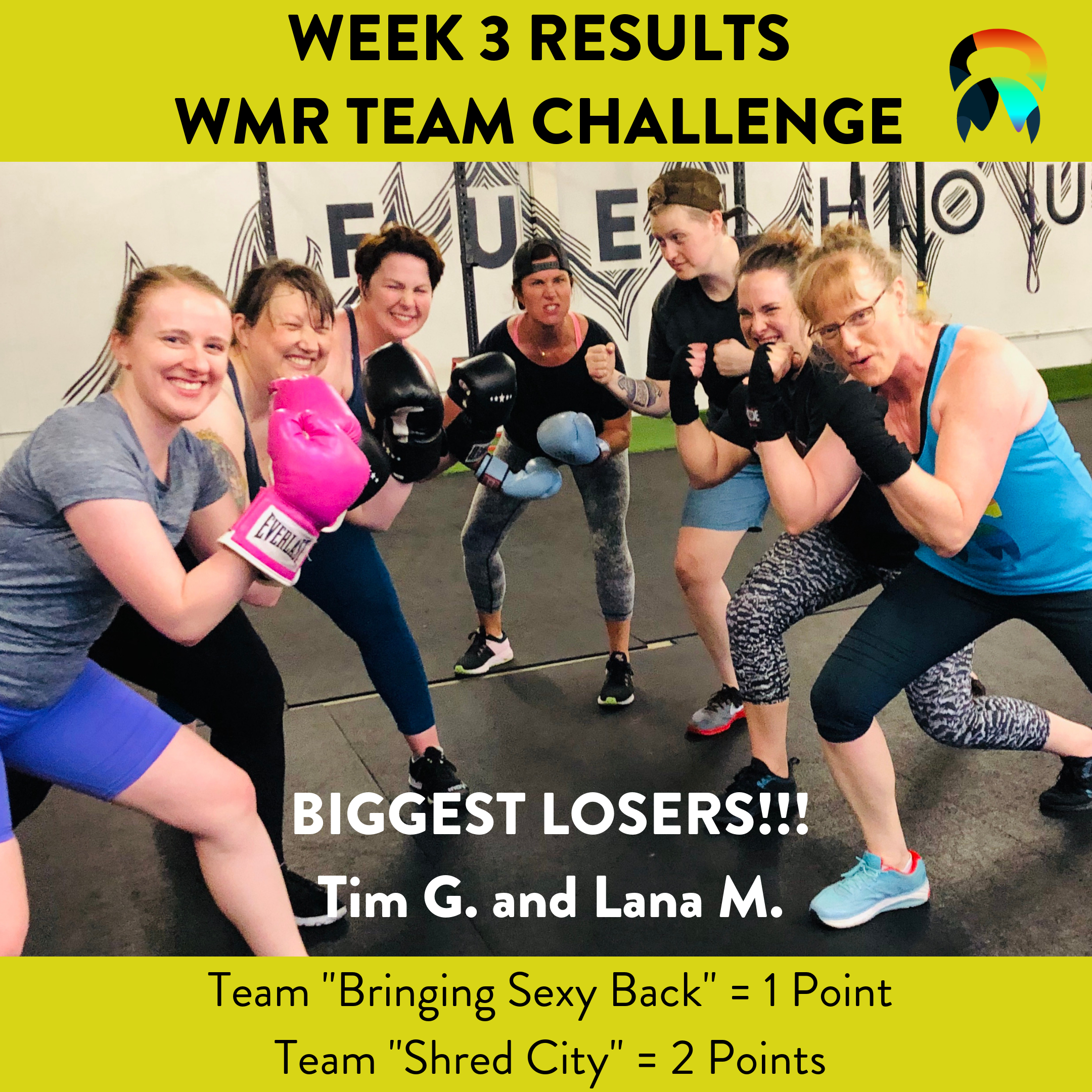 Copy of Copy of week 1 results WMR Team Challenge.png
