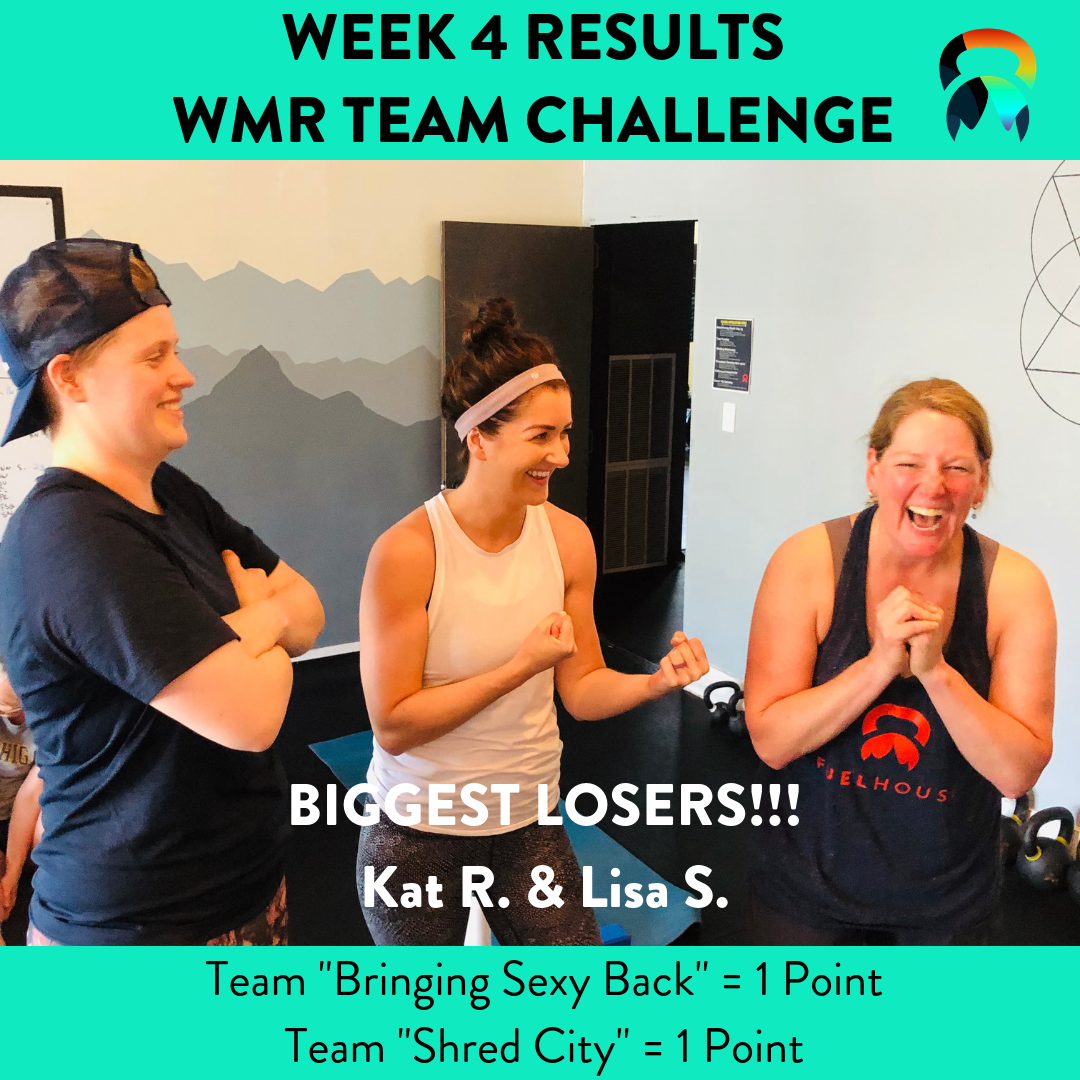 Copy of Copy of Copy of Copy of week 1 results WMR Team Challenge.png