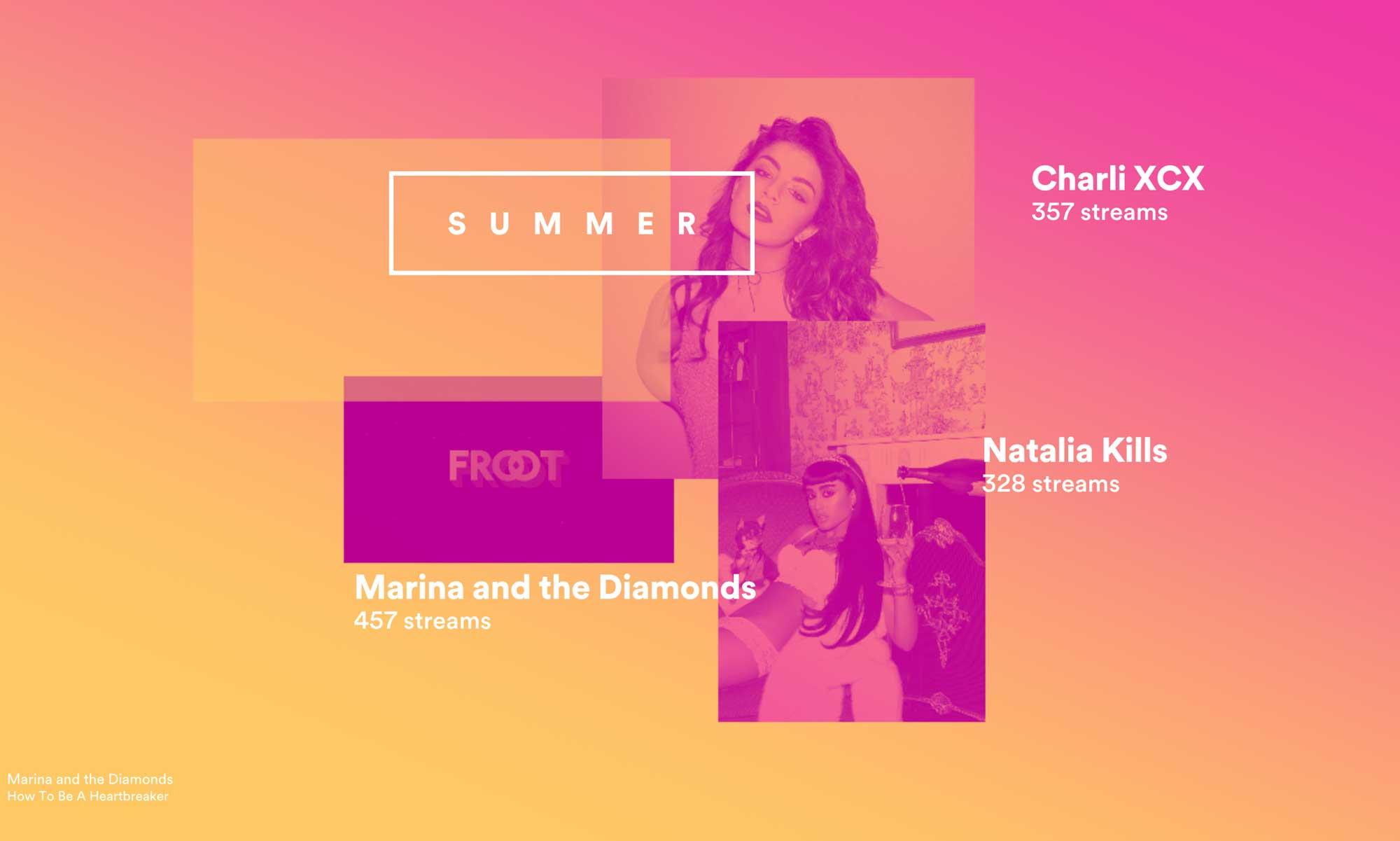 Spotify-16.jpg