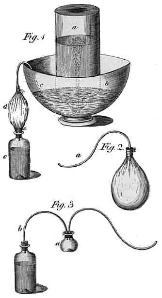 """A illustration fromJoseph Priestley's """" Impregnating Water with Fixed Air """""""