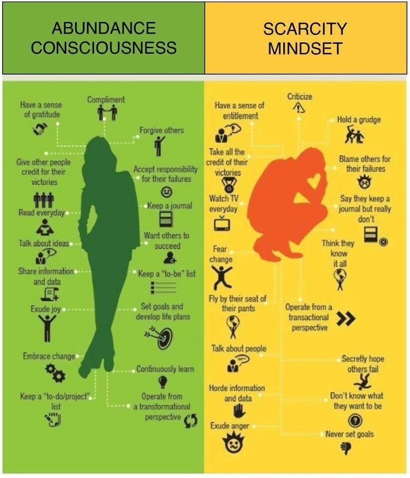 https://www.successfulculture.com/leading-from-a-mindset-of-abundance-embracing-healthy-competition/