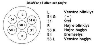 "0   0   1   7   46   Privat   1   1   52   14.0           96              Normal   0       21       false   false   false     DA   JA   X-NONE                                                                                                                                                                                                                                                                                                                                                                             /* Style Definitions */ table.MsoNormalTable {mso-style-name:""Tabel - Normal""; mso-tstyle-rowband-size:0; mso-tstyle-colband-size:0; mso-style-noshow:yes; mso-style-priority:99; mso-style-parent:""""; mso-padding-alt:0cm 5.4pt 0cm 5.4pt; mso-para-margin:0cm; mso-para-margin-bottom:.0001pt; mso-pagination:widow-orphan; font-size:10.0pt; font-family:""Times New Roman"";}         Farverne er ""standardfarverne"" for danske trailere."