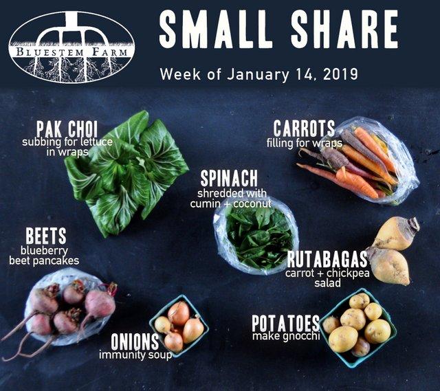 Small Shares - Mid January