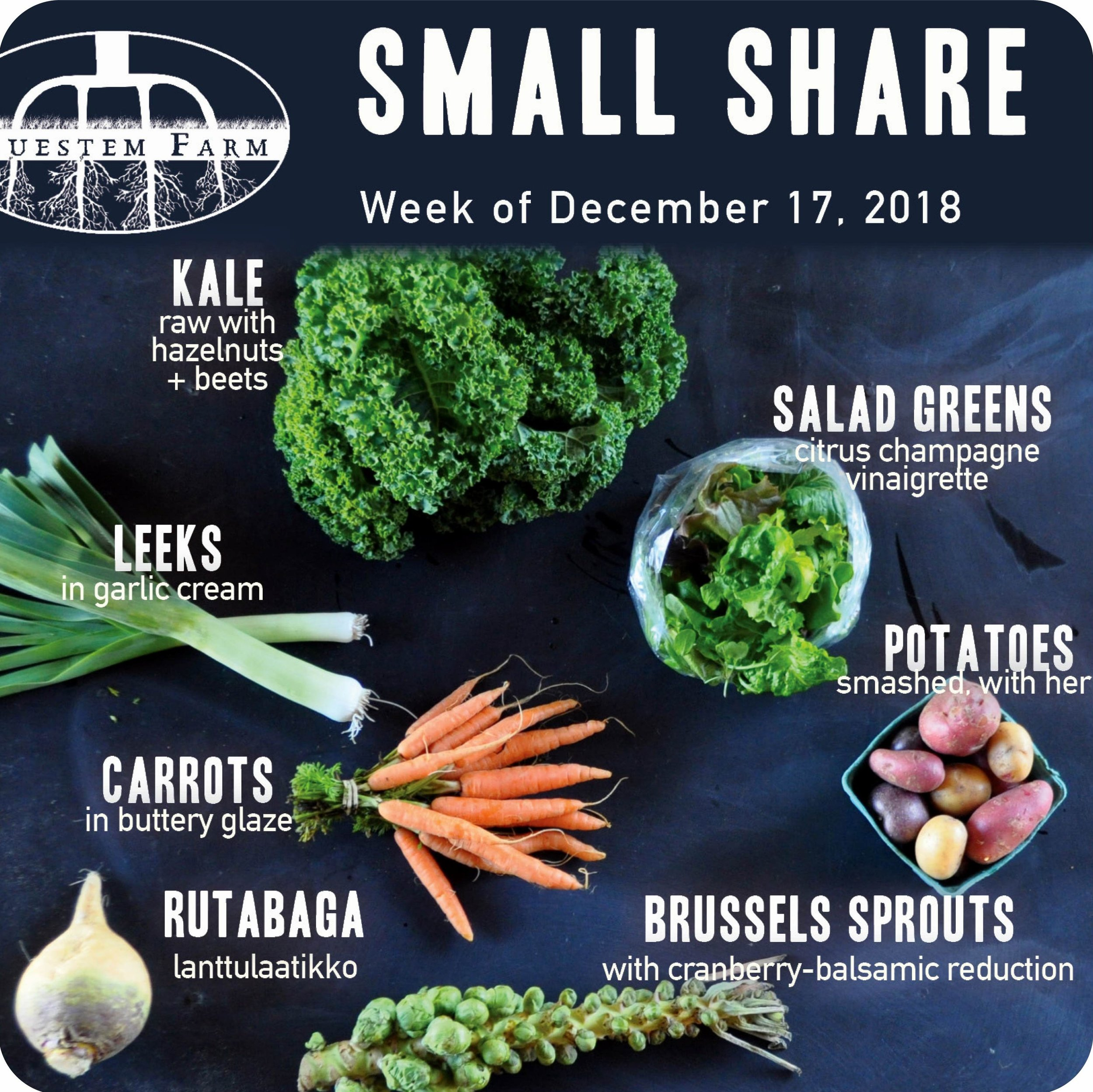 Small Share Example