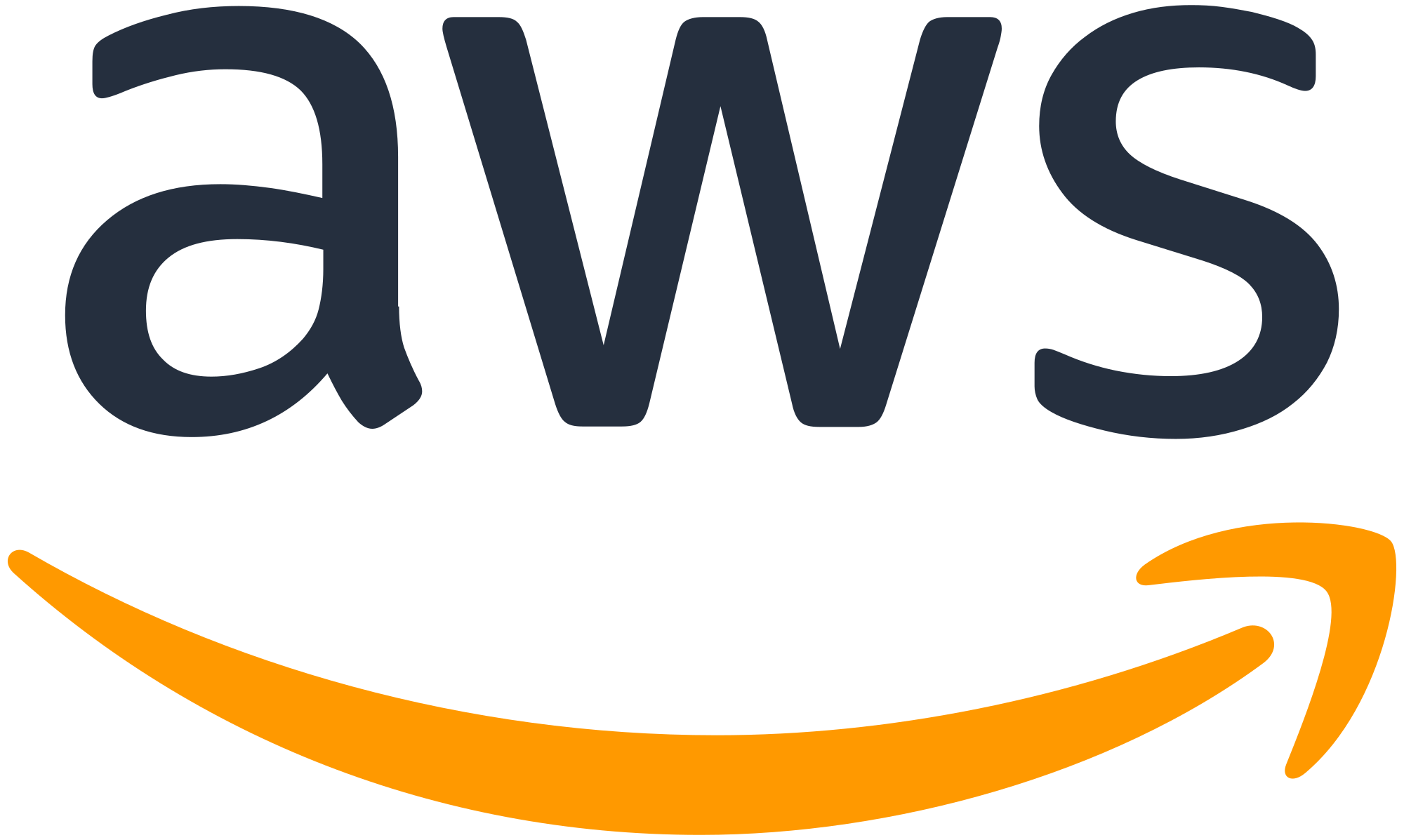AWS-Amazon.png