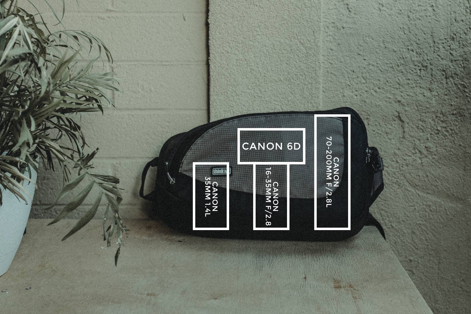 The Best Camera Bag for Shooting Concerts — Matty Vogel | Photographer
