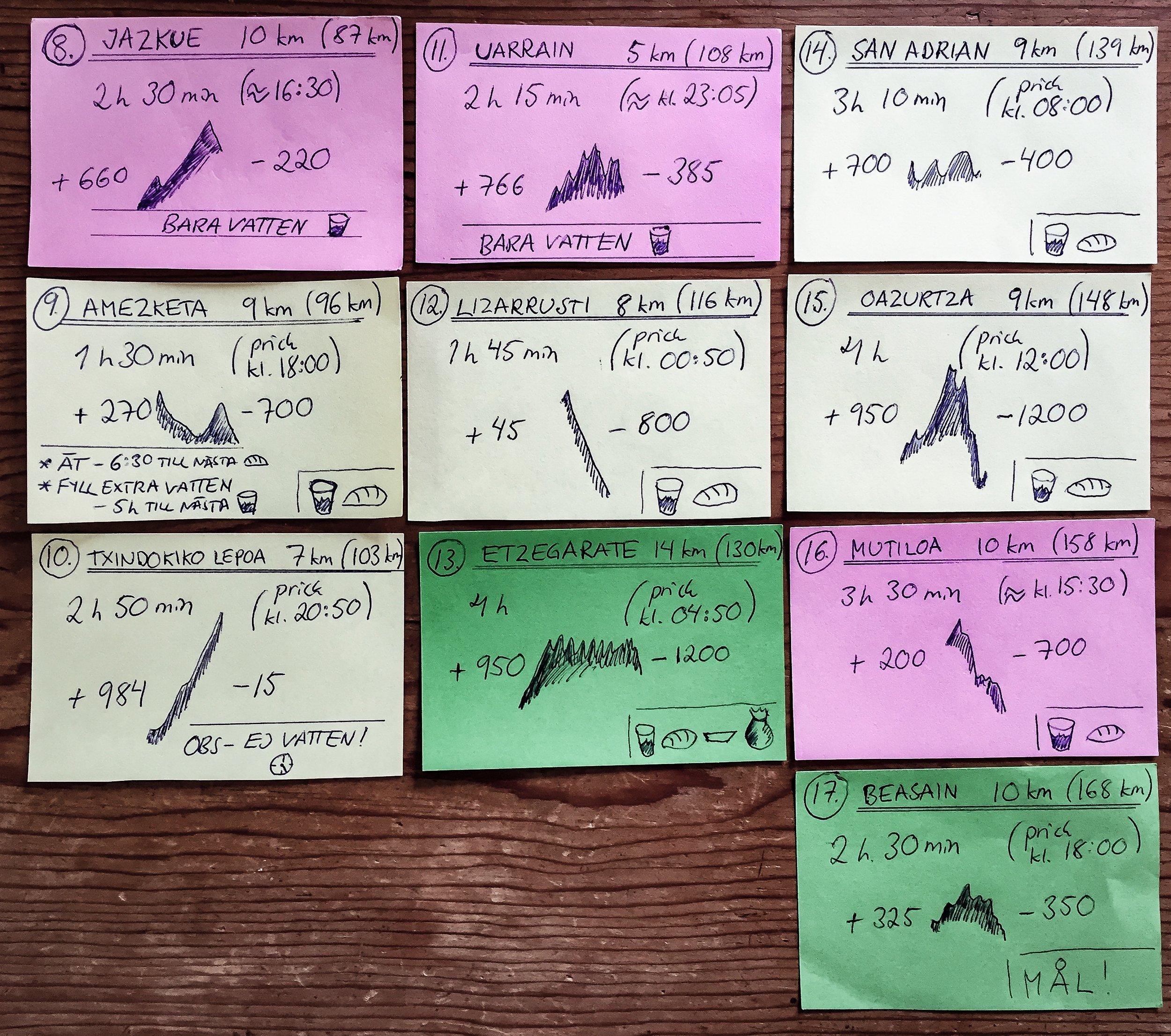 Andra halvans etapp-kort som placeras i drop-bagen halvvägs.