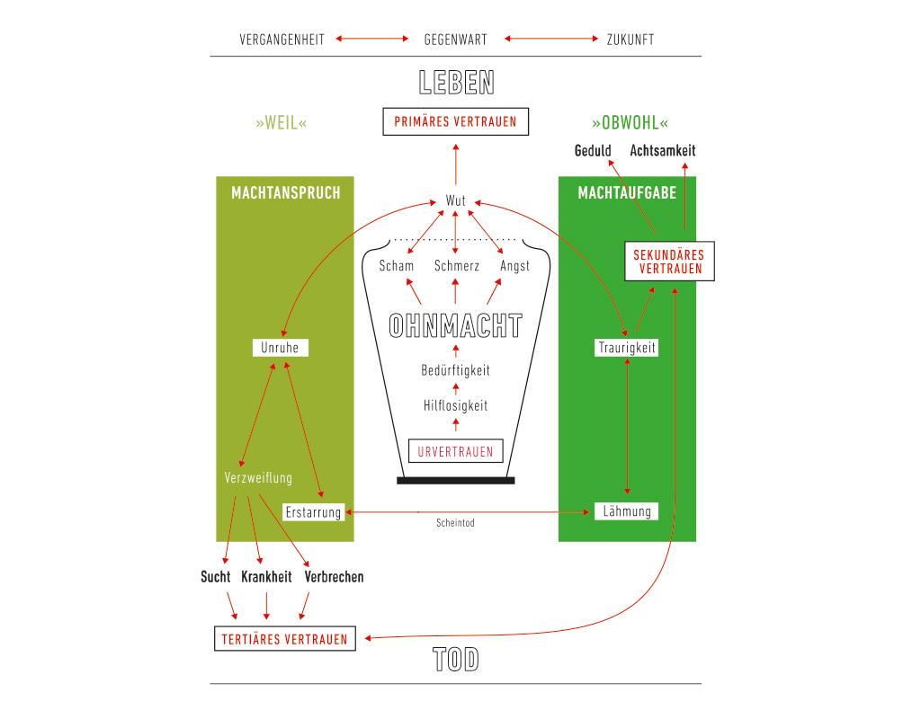 Methodologie.jpg