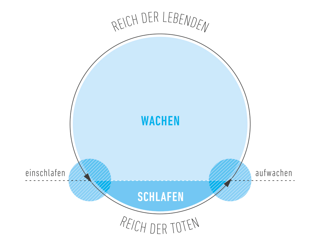 ReichDerLebenden.jpg