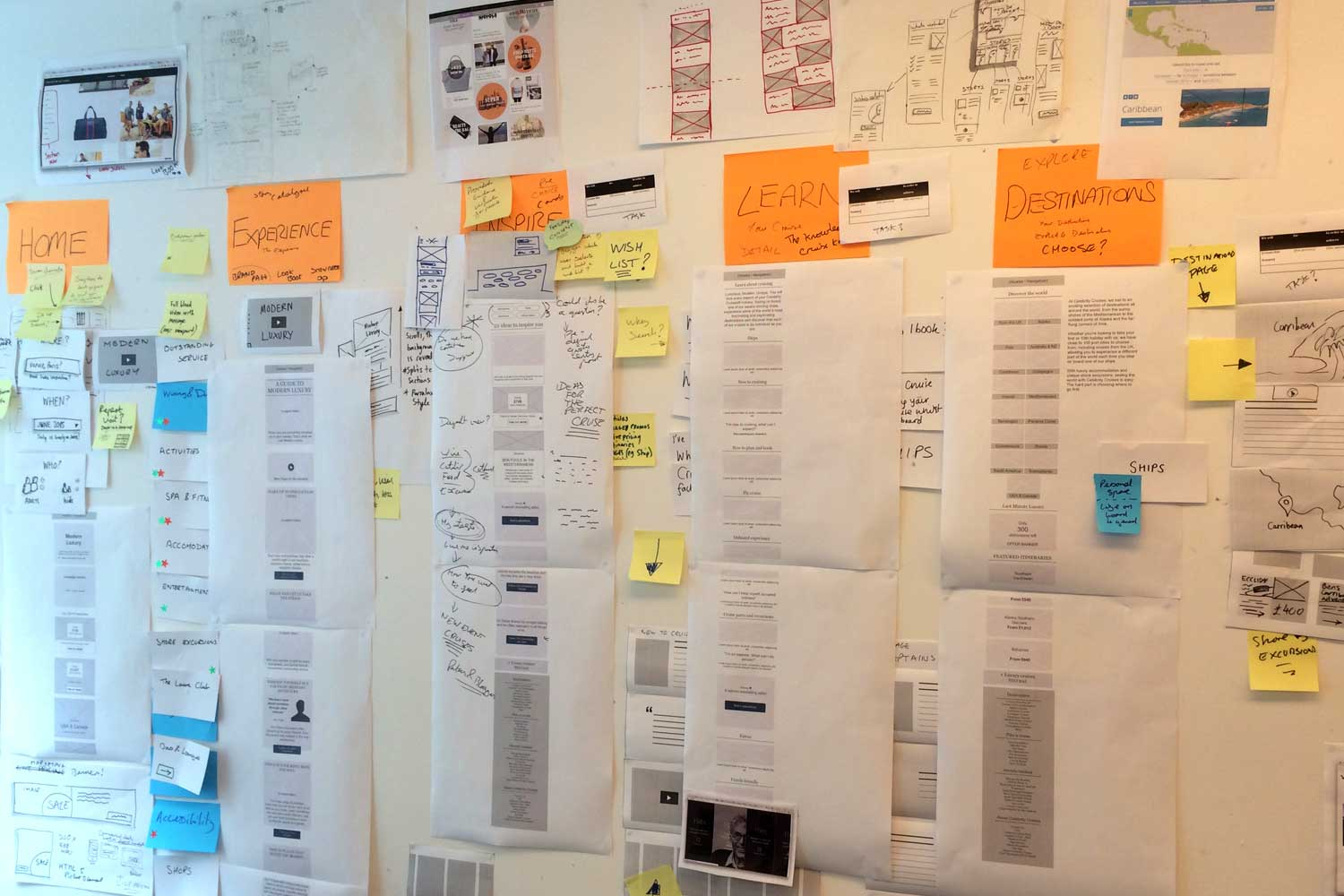 The explore output. Sketches, post it notes, wireframes, reference and vision.