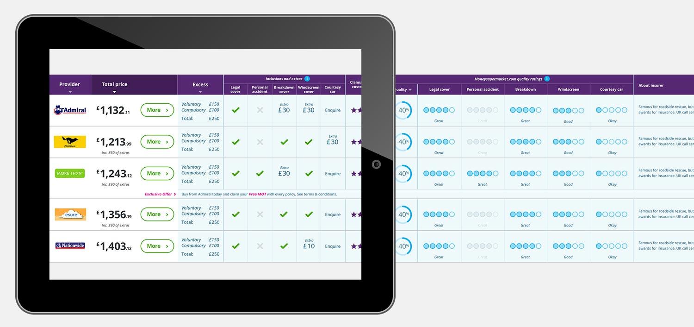 Tablet landscape displays the 'More' button.