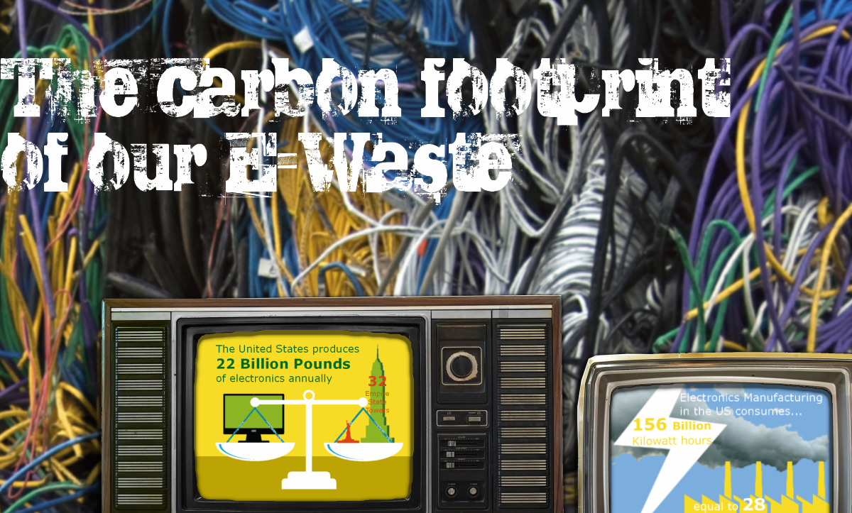 The Carbon Footprint of Electronic Waste (E-Waste)