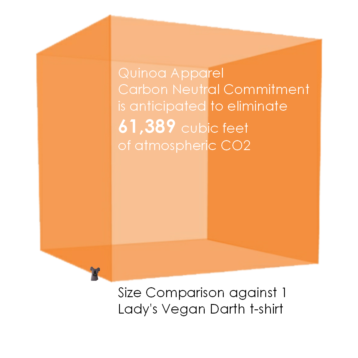 2015 quinoa co2 removal.png