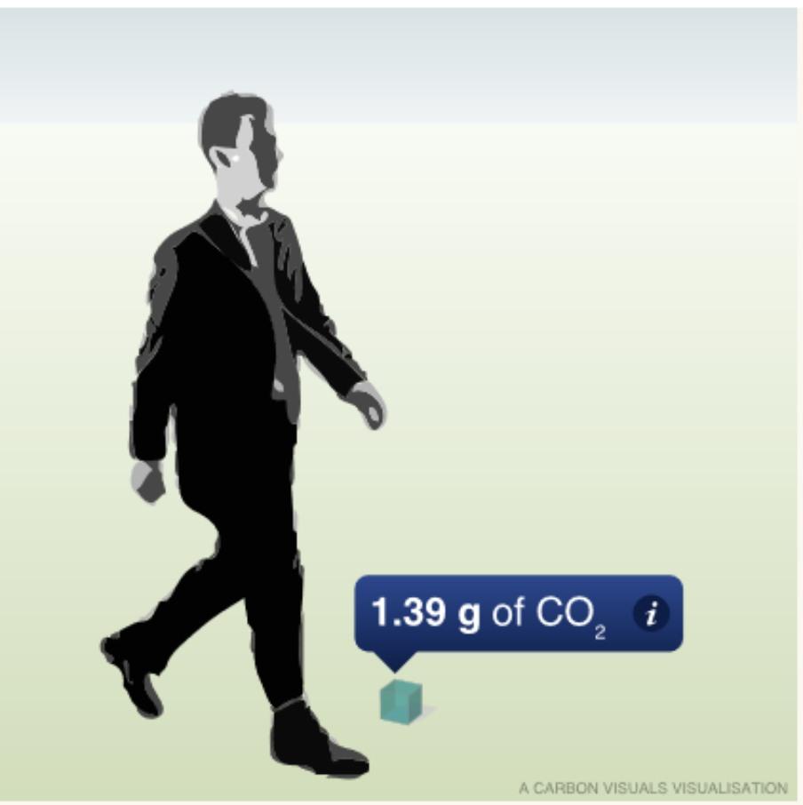 1 Cigarette (visuals by  Carbon Visuals )