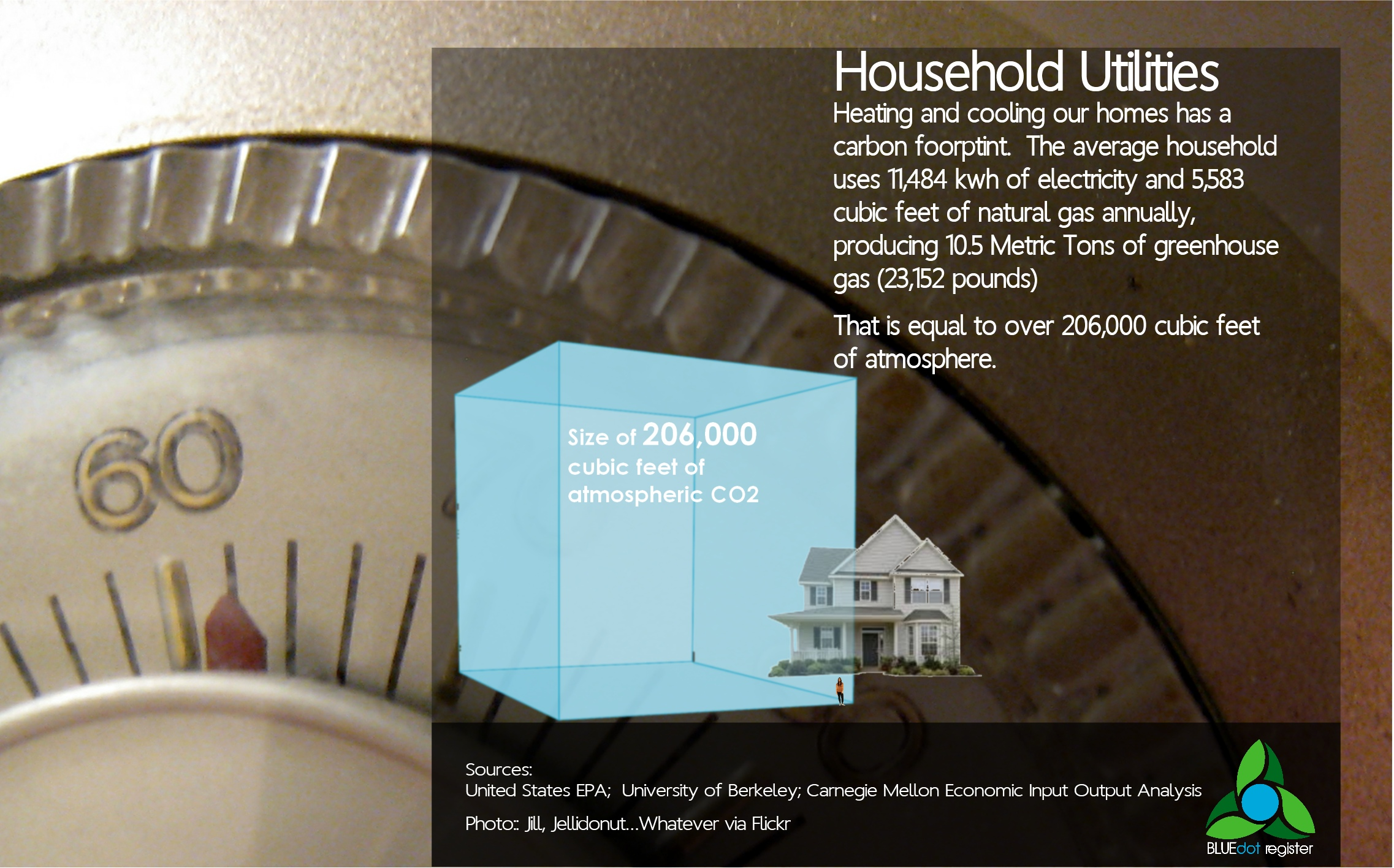 Household Utility Use Infographic.jpg