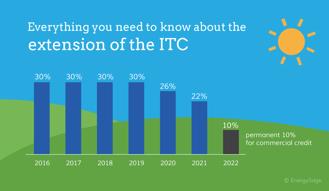 ITC graphic.png