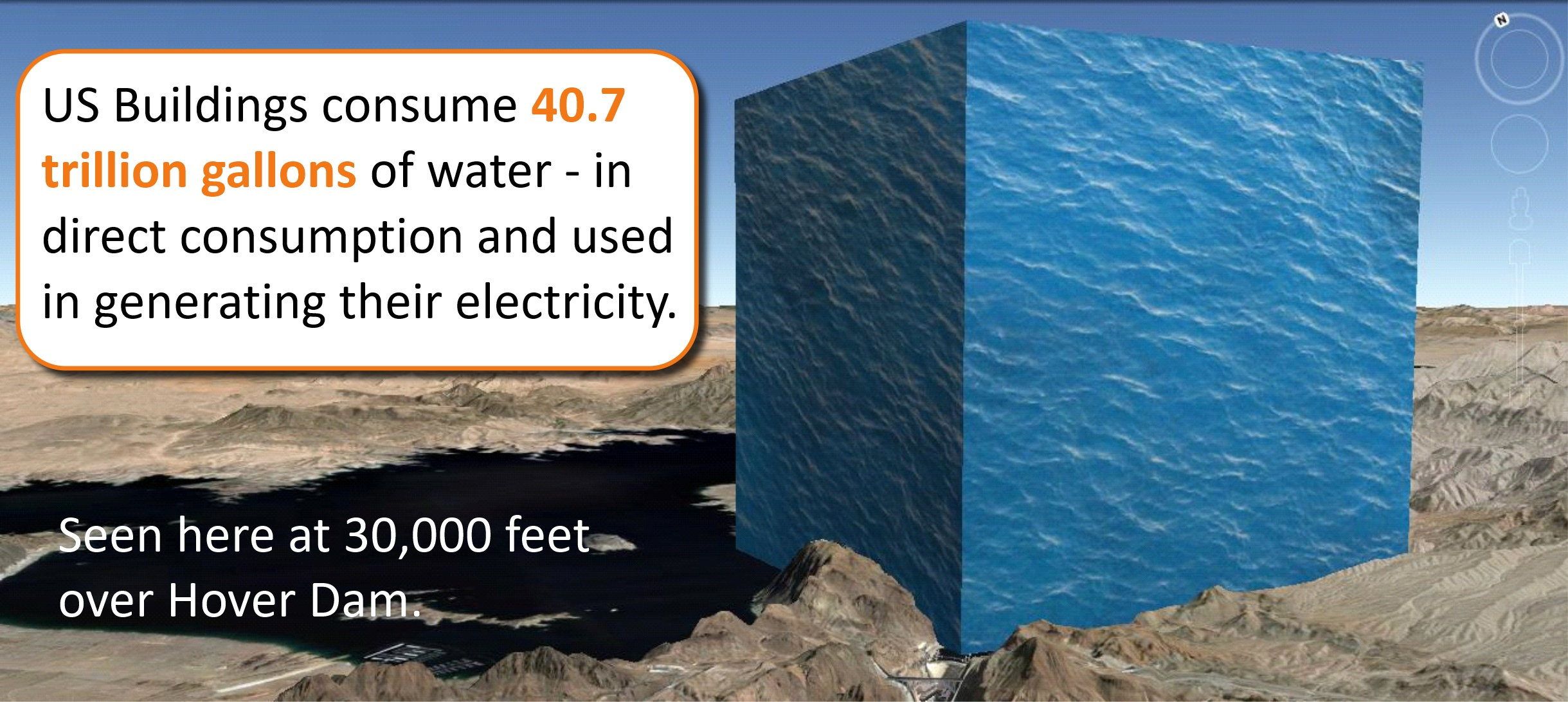 Annual water use by buildings - both direct use and water used to generate electricity.