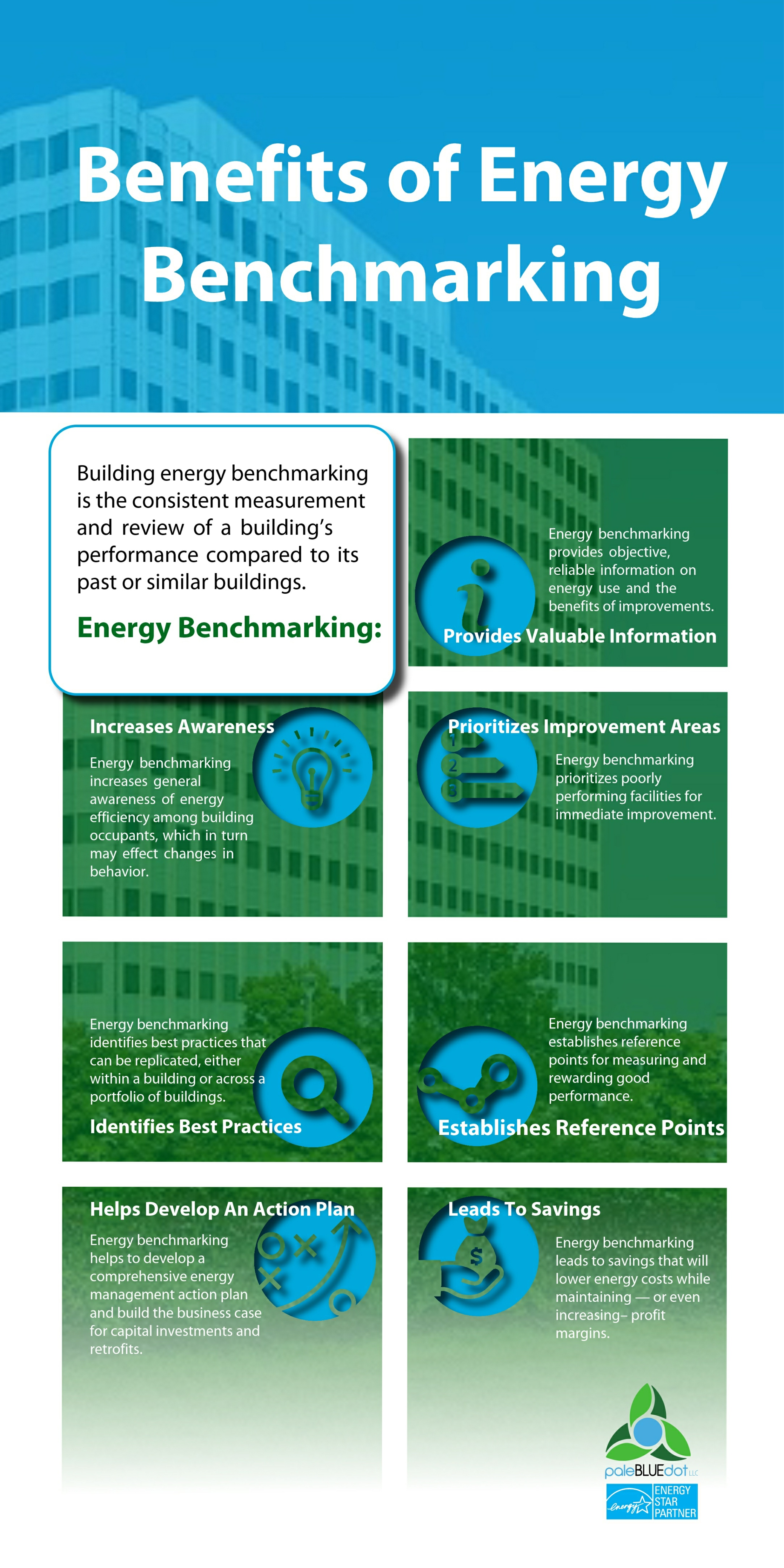 Benefits of Energy Benchmarking Infographic