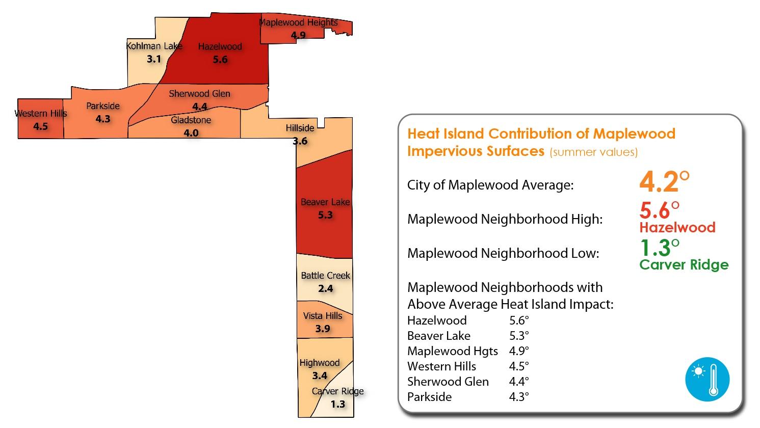 Maplewood Heat Island Contribution.jpg