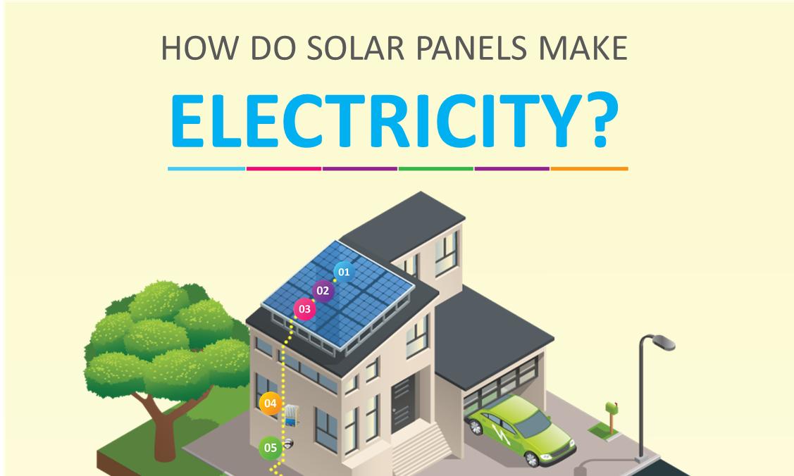 How solar pv works thumb.jpg