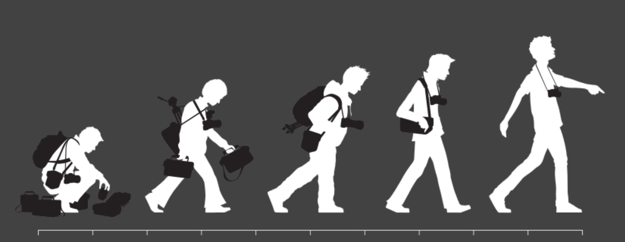 The Evolution of the Photographer.  Fujifilm posted the above graphic on their Photokina 2014 page and it perfectly describes my own evolution as a photog. The guy on the right, that's so me right now. Free from the weight and burden of gear and excited to create again.