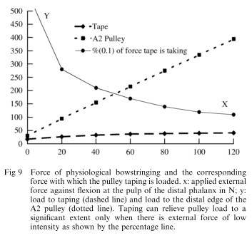 Pulley Taping: Why The H-Tape Method? — Grassroots Physical