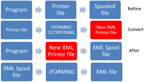 xml output.png