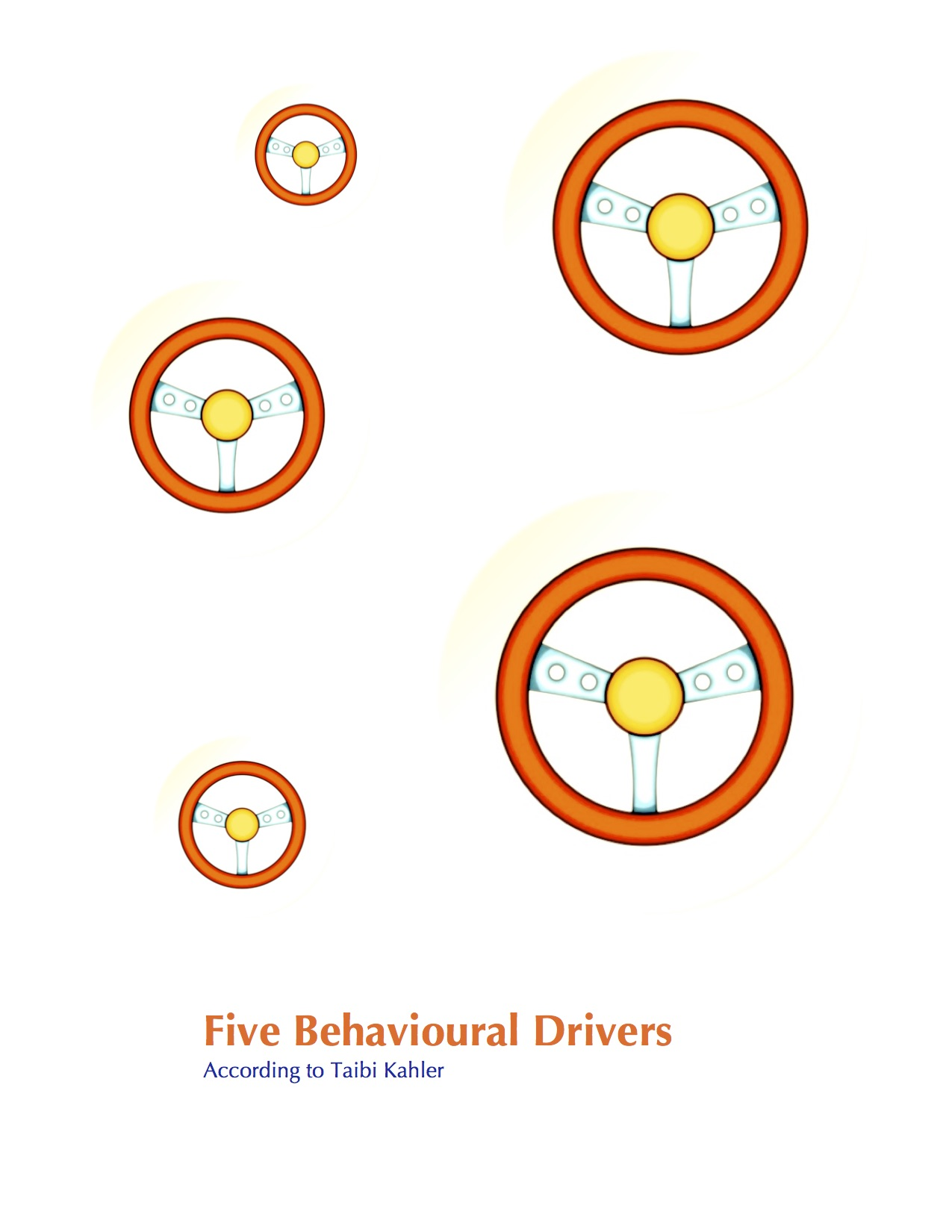 FIVE BEHAVIOURAL DRIVERS 2019.jpg