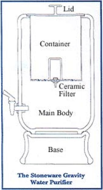 51raw.com_waterpurifier.jpg
