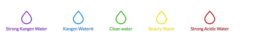 WWW.51RAW.COM-KANGEN-IONISED-WATER-1.png