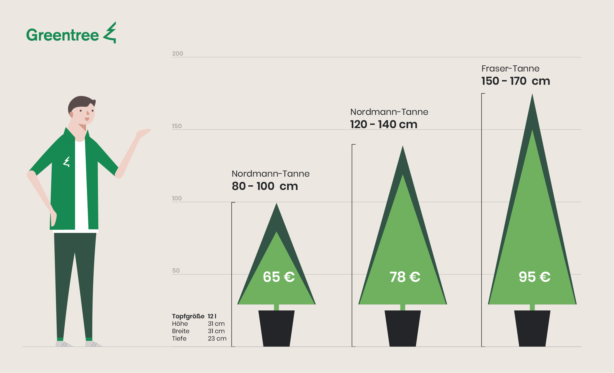 greentree-infographics-price-24 2.png