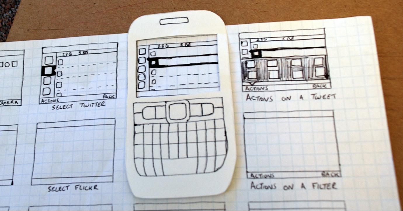 An example of paper prototyping used by Tonic3,Texas.