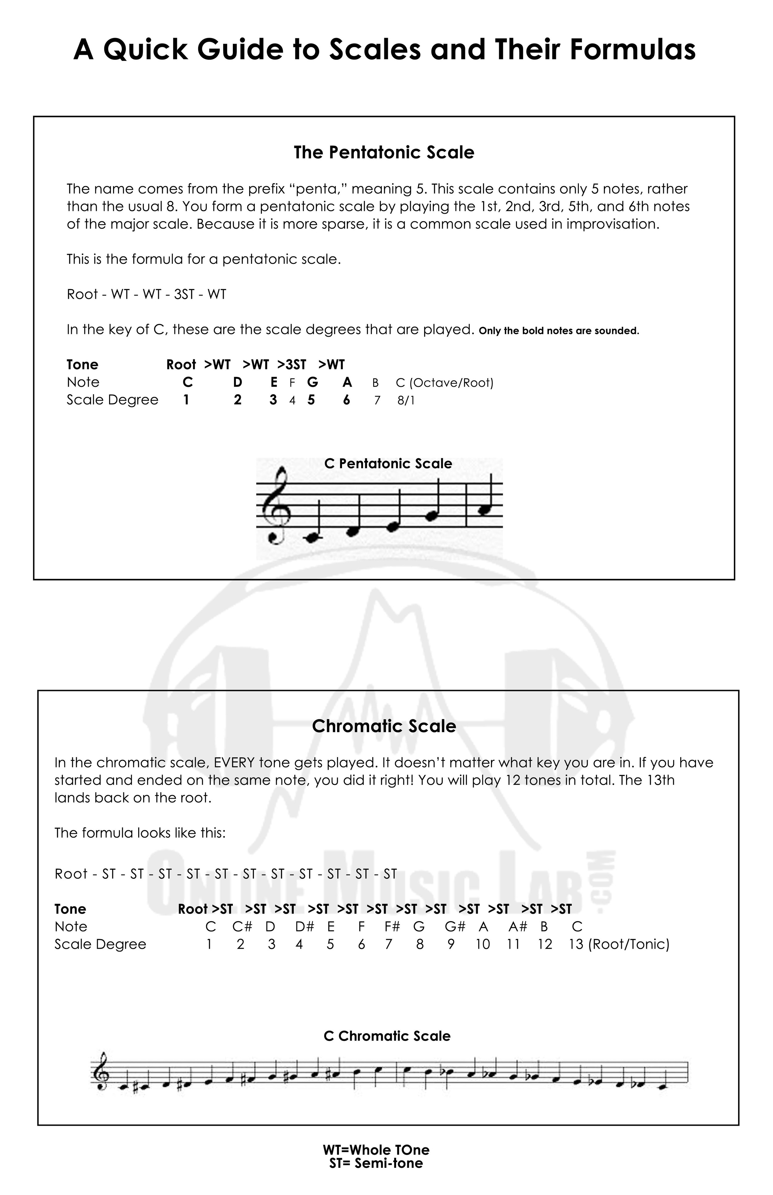 OML_scale cheat sheet3.jpg