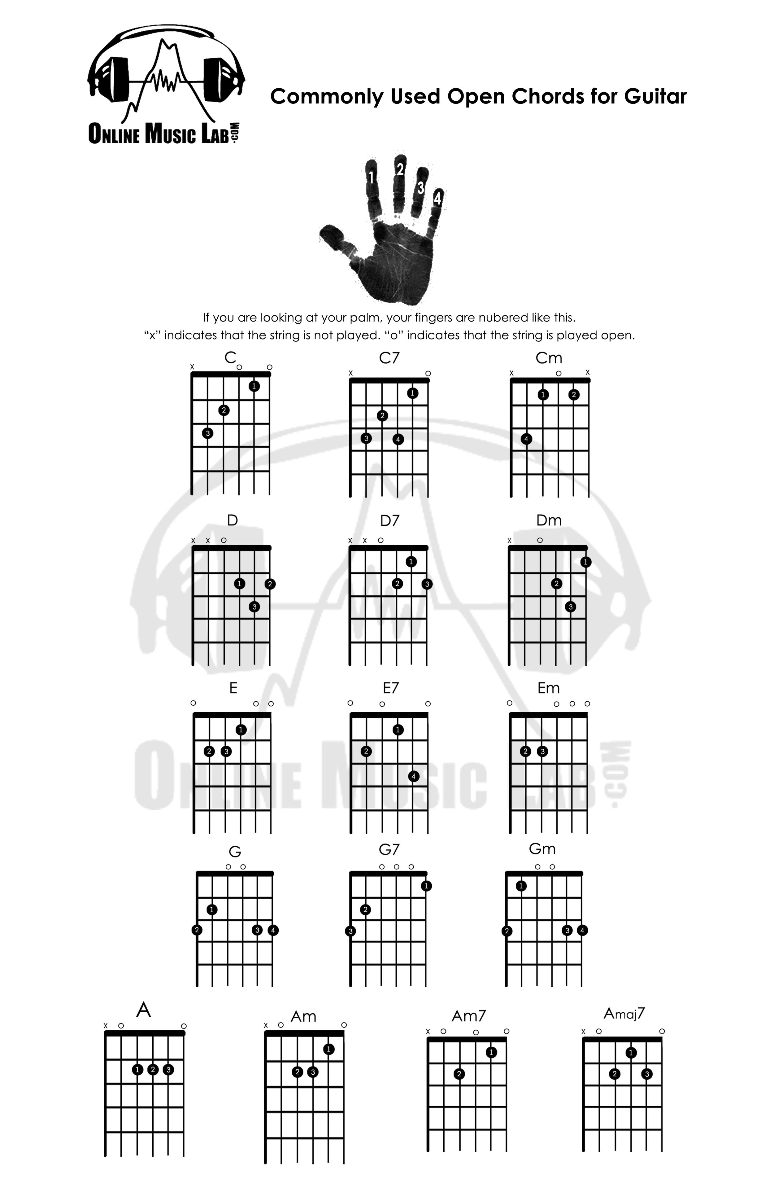 OML_Guitar Chord Chart.jpg