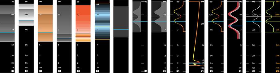 Depth assist bar design iterations