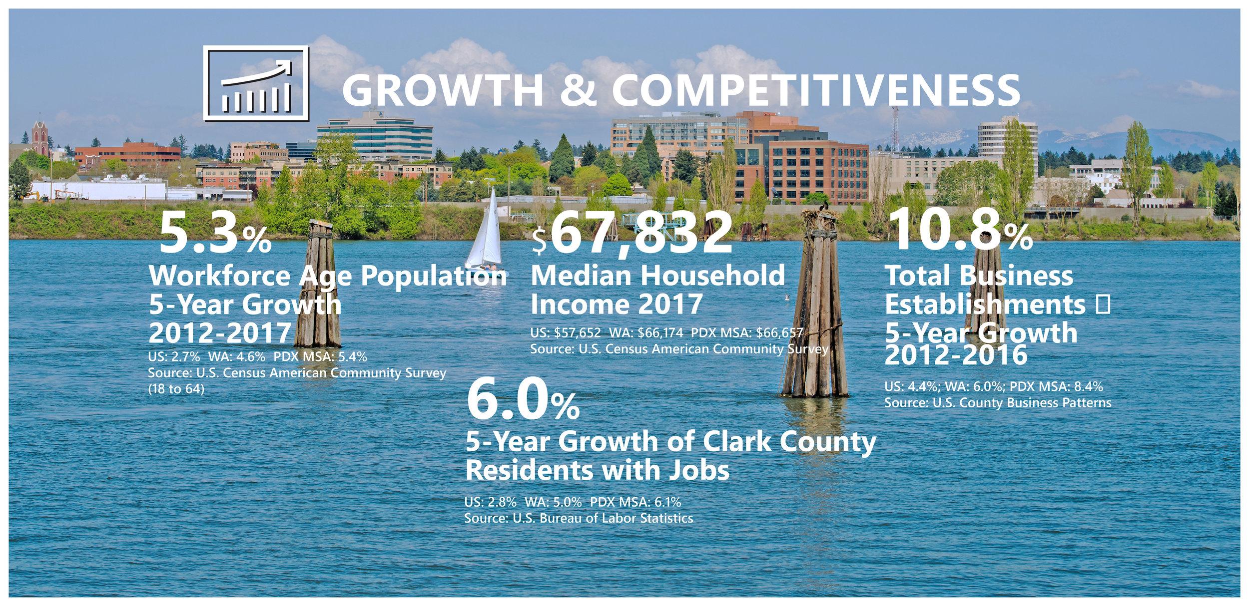 Growth & Competitivesness_FINAL-01.jpg