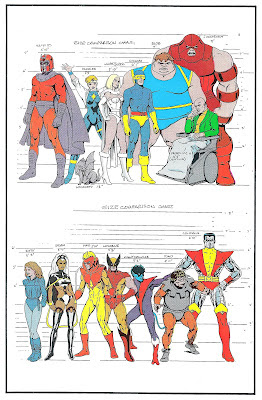 Pryde of the X-Men  production sketch.