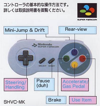 Kart Controls