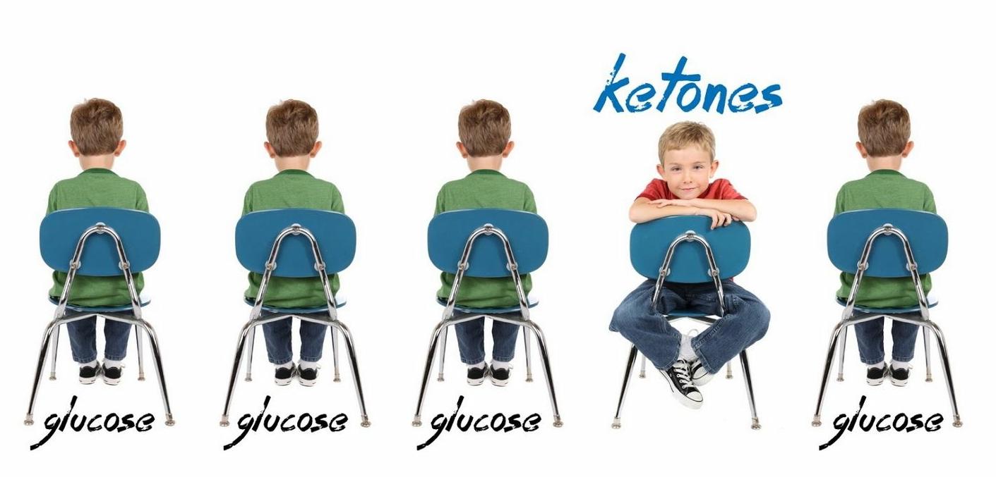Ketones no glocouse.jpg