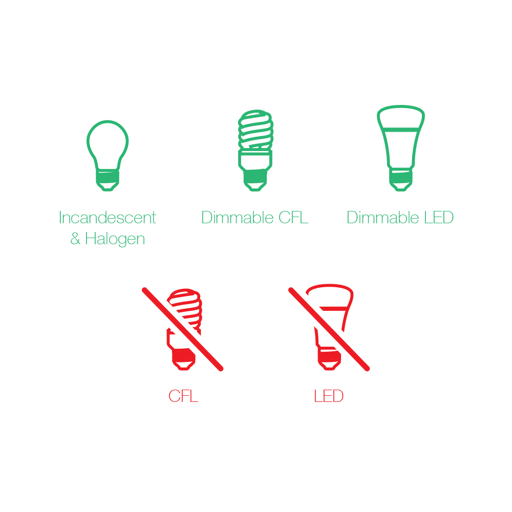 bulb-types.png